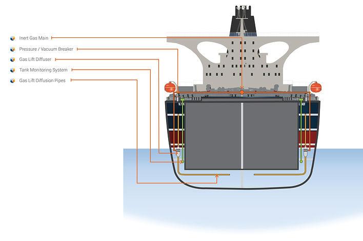 BWT ship in tank illo 300dpi.jpg