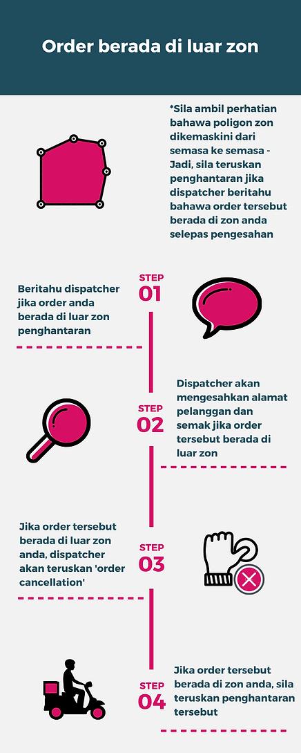 Dispatcher SOP (BM) (2).png