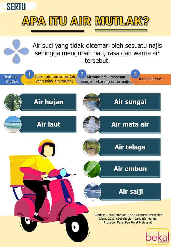 2. Air Mutlak.png