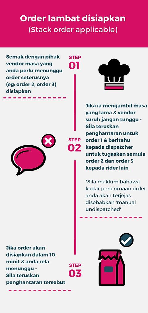 Dispatcher SOP (BM) (4).png
