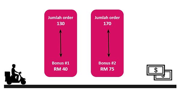 bonus3.PNG