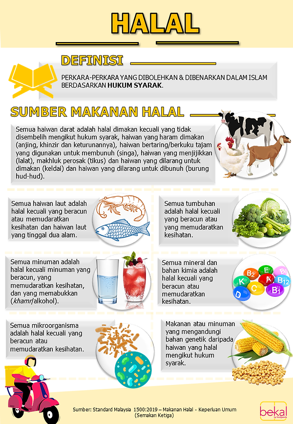 Maksud Halal.png