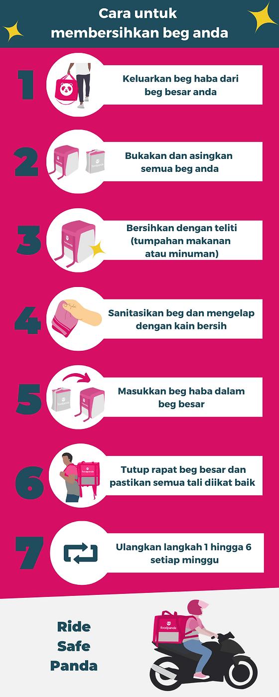 Langkah-langkah untuk membersihkan beg f