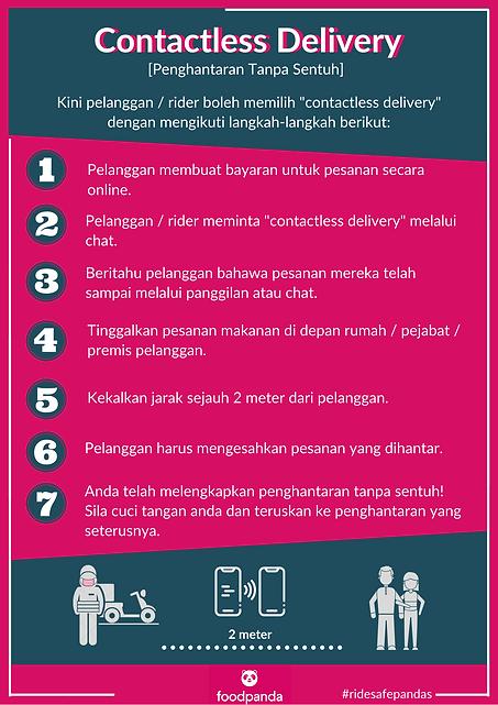 Copy of Penghantaran Tanpa Sentuhan (3).