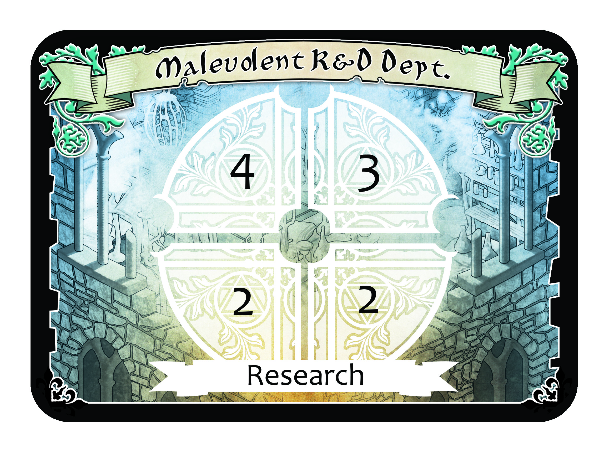 CORE - Malevolent R&D Dept