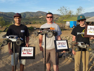 TRC104 Takes the Title in San Diego