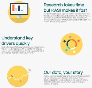 Consumer Data Portal Key Features