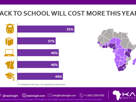 WHAT DOES BACK-TO-SCHOOL MEAN FOR RETAILERS IN AFRICA?