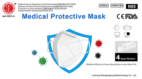 DIM1007 - Shengjingtang Biotechnology - Medical Protective Mask