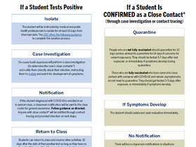 Student Wellness in the Classroom