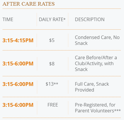 AfterCareRates.png