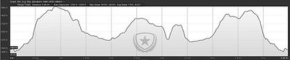 10K Course Profile.png