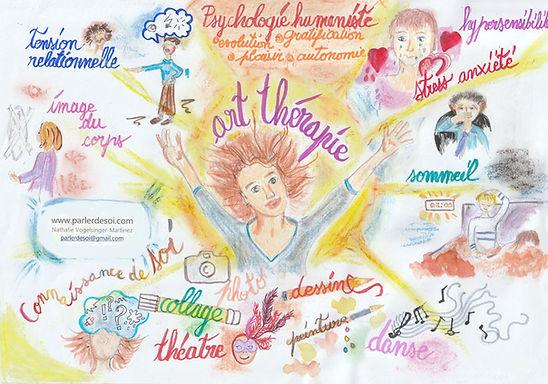 art thérapie expressive avec Nathalie Vogelsinger-Martinez
