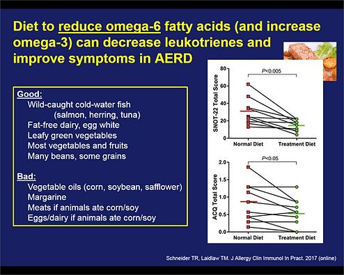 omega fatty acids AERD Samter's