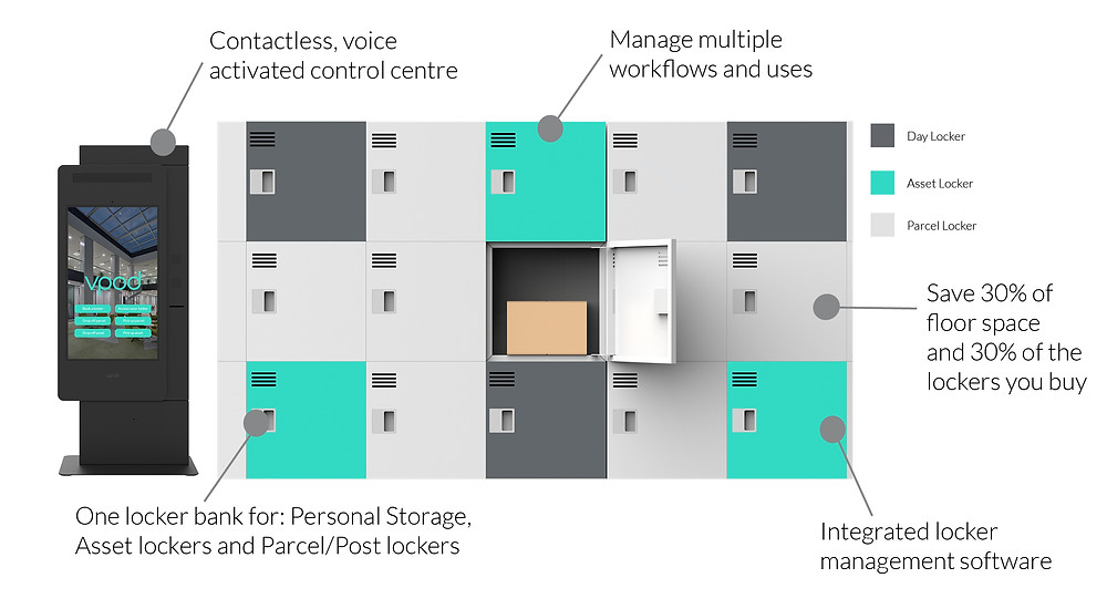 hybrid-lockers