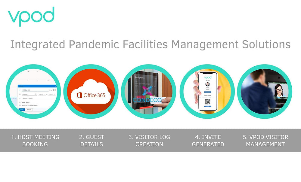 visitor-management-solution-during-pandemic