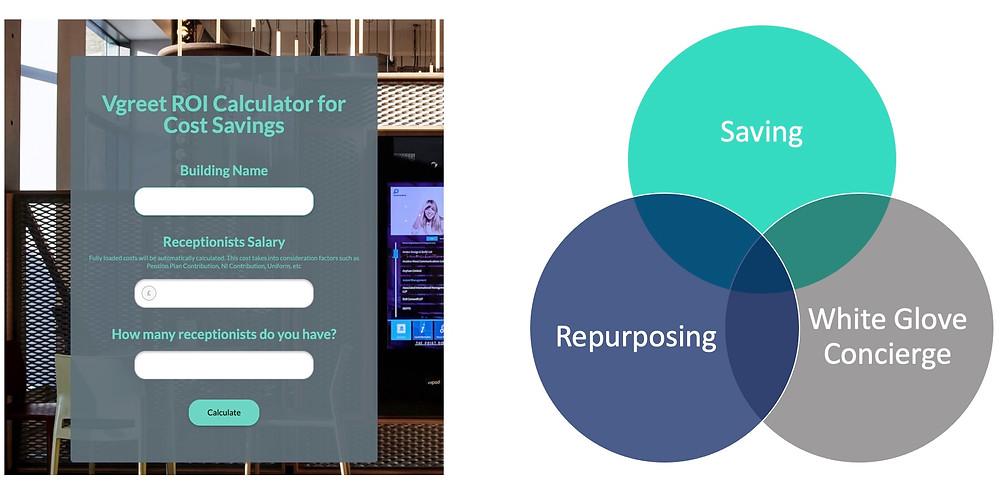 visitor-management-cost-calculator