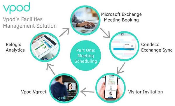 vgreet-visitor-management-system-visitor-journey
