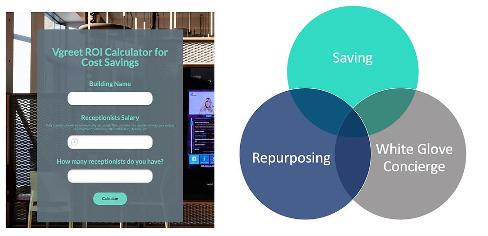 visitor-management-framework-components