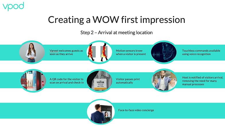 vgreet-visitor-management-system-first-impression