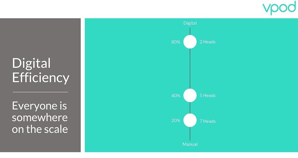 visitor-management-framework-digital-efficiency-scale
