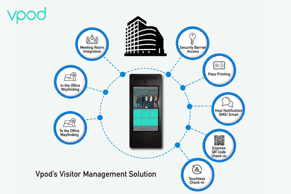 vpod-visitor-management-solution