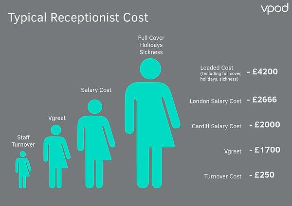 vgreet-visitor-management-system-price-comparison