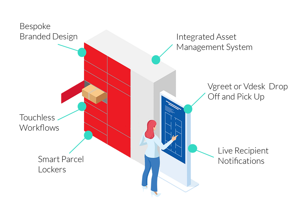 parcel-locker-features