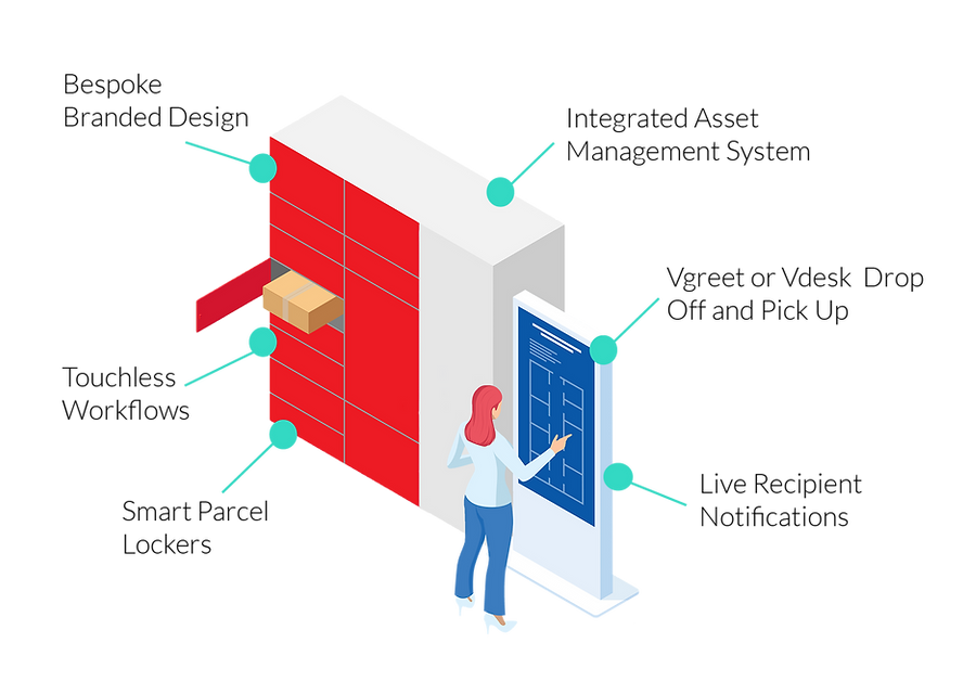intelligent-parcel-locker-feature