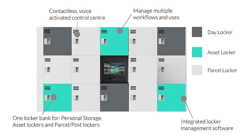smart-locker-software-features