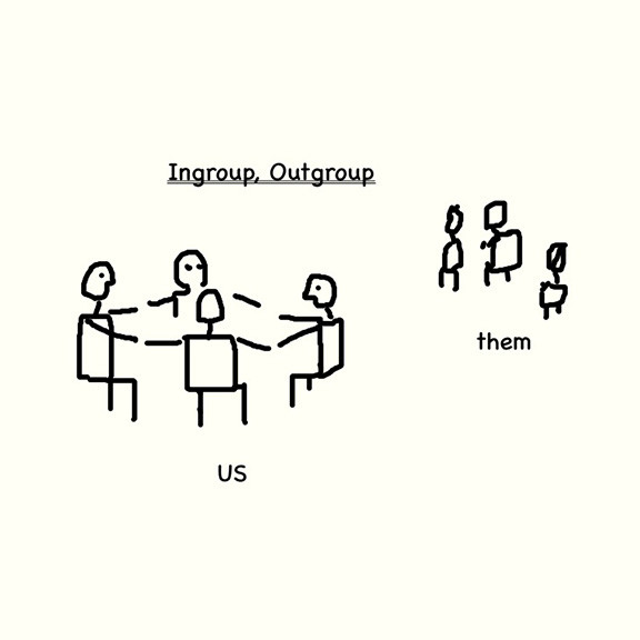 Four stick figures on left are in a circle; 3 others are separate at right, to illustrate ingroup and outgroup dynamics