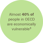 OECD.png