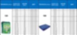 тенты 2х3, 3х4, 3х5, 3х6, 4х5, 4х6, 4х8, 5х6, 6х8, 6х10, 8х10, 8х12, 10х12, 10х15, 10х20, 15х15, 15х20