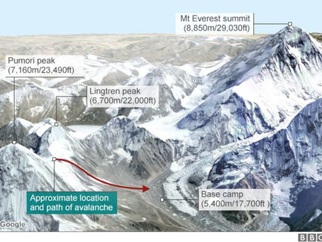 Stamina During Mount Everest's Deadliest Day