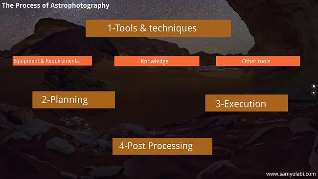 01-process.jpg