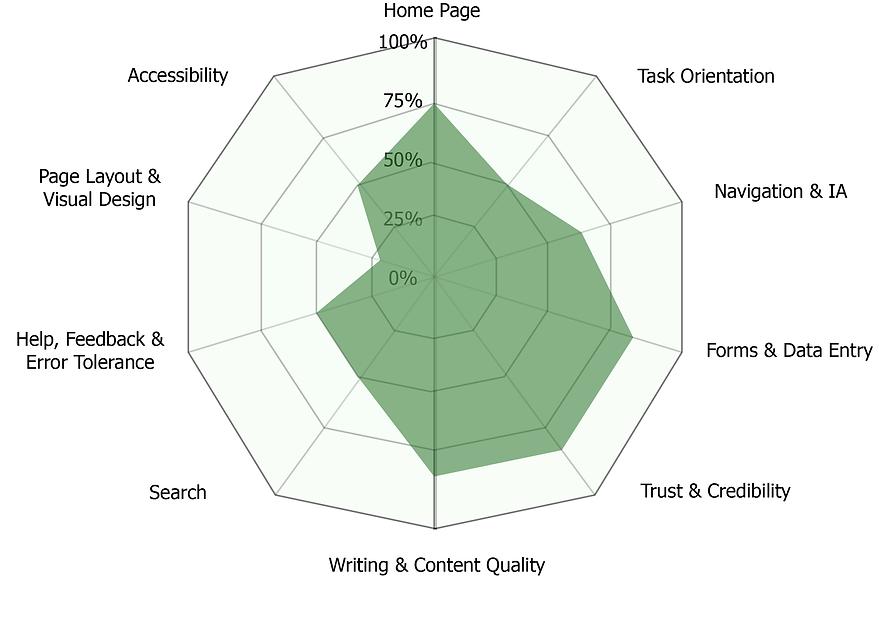 Heuristic Graphic XA.png