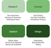 uz design process vertical.png