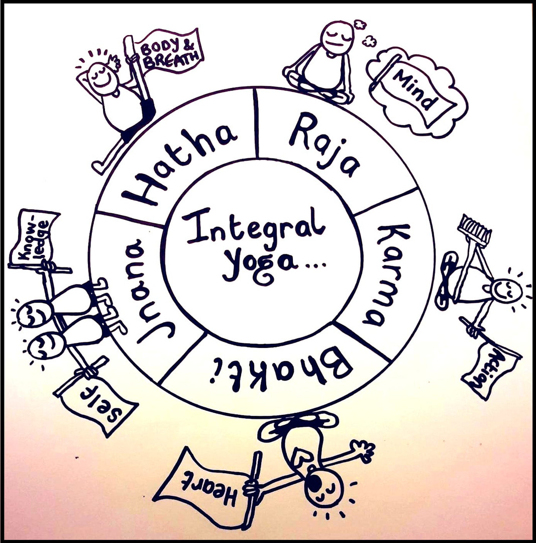 """""""All life is Yoga"""""""