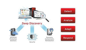 icon_deep_discovery_diagram.jpg