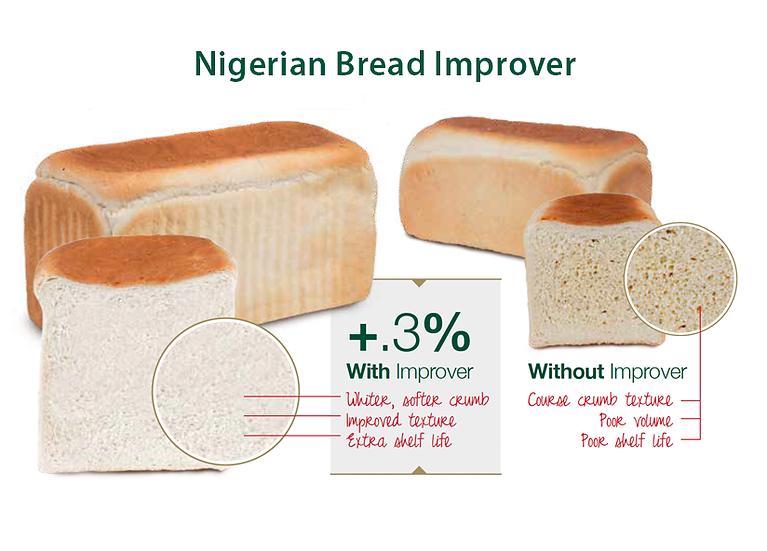 Nigerian Bread Improver