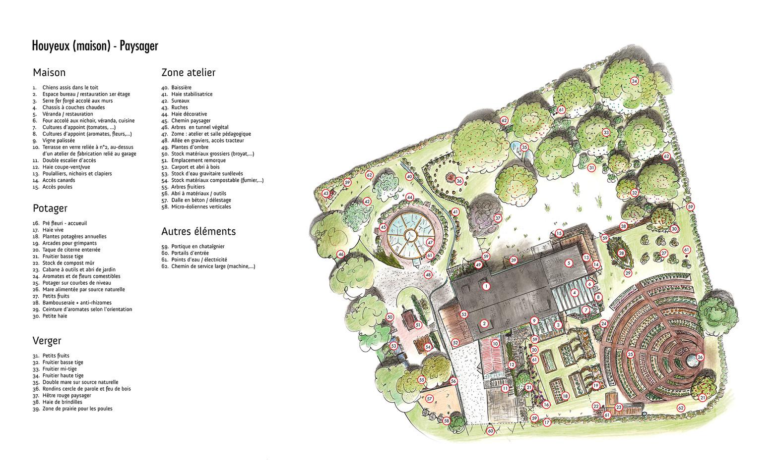 Maison autonome de Charneux - Design 2015