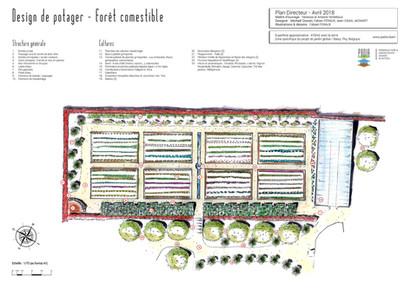 Design du potager - 2018