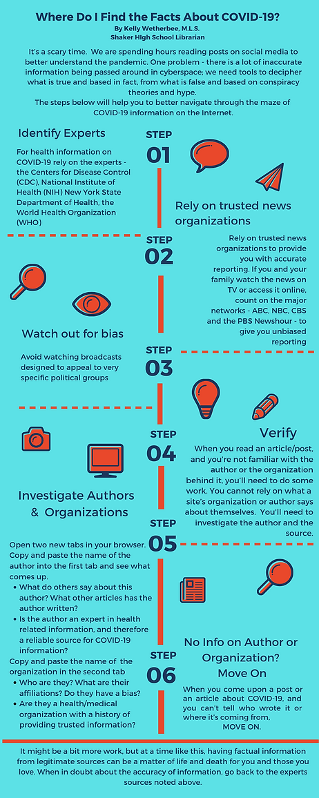 Verifying Sources Infographic (4).png