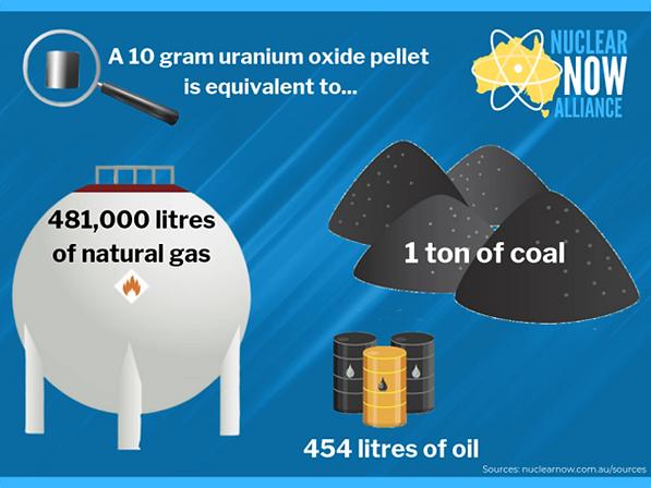 Uran rohstoffvergleich.png