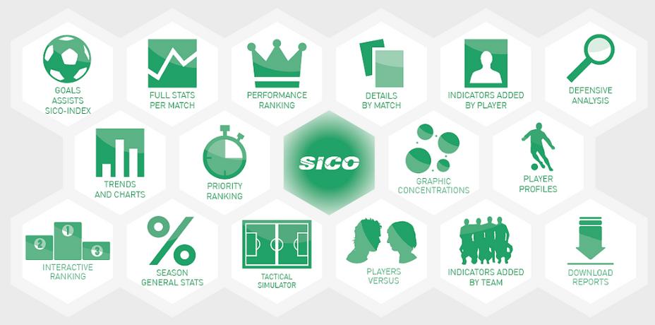 SICO-Advanced-Football-Stats-Aplicationt