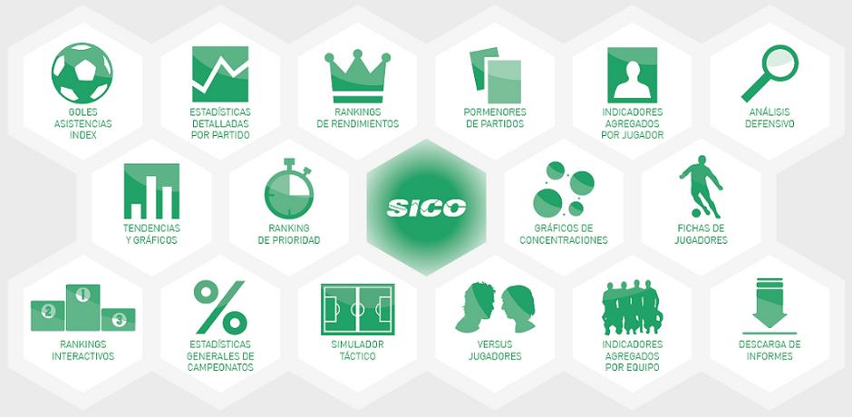 SICO-Estadisticas-Futbol-Aplicaciones.pn