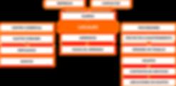 Modelo administracion de centros comerciales