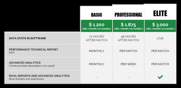 sico-ADVANCED-FOOTBALL-KPI-PLANS-PROFESS