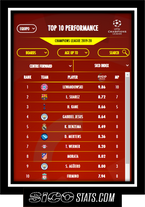 sico-rankings-teams-and-players.png