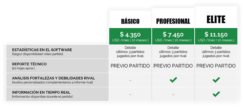 sico-clubes-partidos-rivales.usd.png